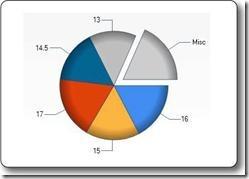 ASP NET Web Pages Charts